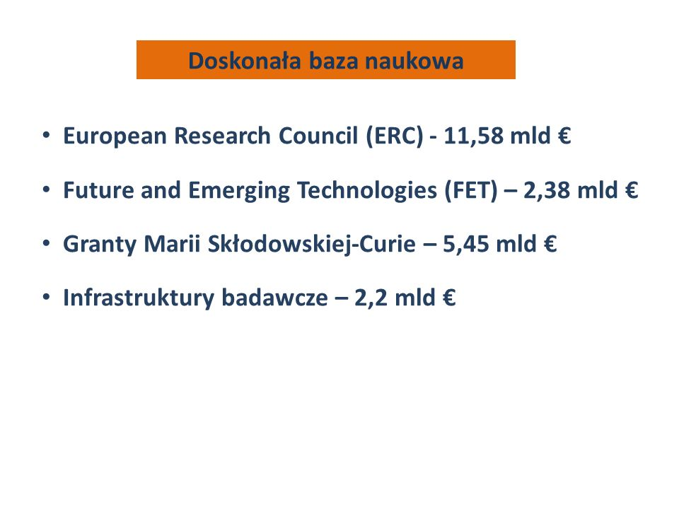 European Research Council (ERC) - 11,58 mld Future and Emerging Technologies (FET) – 2,38 mld Granty Marii Skłodowskiej-Curie – 5,45 mld Infrastruktury badawcze – 2,2 mld Doskonała baza naukowa