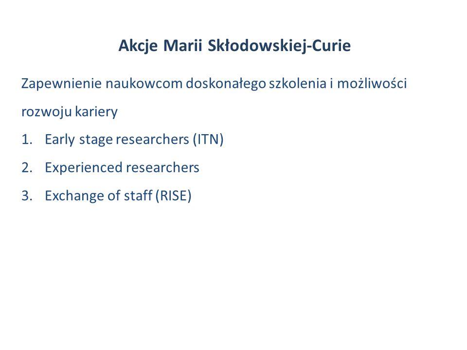 Akcje Marii Skłodowskiej-Curie Zapewnienie naukowcom doskonałego szkolenia i możliwości rozwoju kariery 1.Early stage researchers (ITN) 2.Experienced researchers 3.Exchange of staff (RISE)