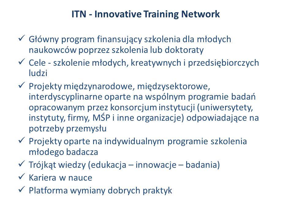 Główny program finansujący szkolenia dla młodych naukowców poprzez szkolenia lub doktoraty Cele - szkolenie młodych, kreatywnych i przedsiębiorczych ludzi Projekty międzynarodowe, międzysektorowe, interdyscyplinarne oparte na wspólnym programie badań opracowanym przez konsorcjum instytucji (uniwersytety, instytuty, firmy, MŚP i inne organizacje) odpowiadające na potrzeby przemysłu Projekty oparte na indywidualnym programie szkolenia młodego badacza Trójkąt wiedzy (edukacja – innowacje – badania) Kariera w nauce Platforma wymiany dobrych praktyk ITN - Innovative Training Network