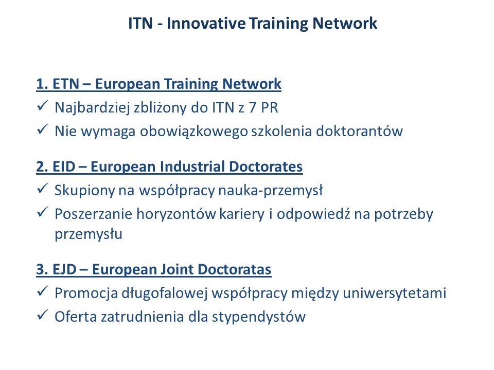 1. ETN – European Training Network Najbardziej zbliżony do ITN z 7 PR Nie wymaga obowiązkowego szkolenia doktorantów 2. EID – European Industrial Doct
