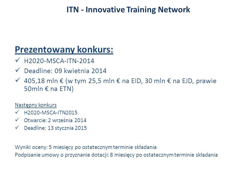 Prezentowany konkurs: H2020-MSCA-ITN-2014 Deadline: 09 kwietnia 2014 405,18 mln (w tym 25,5 mln na EID, 30 mln na EJD, prawie 50mln na ETN) Następny konkurs H2020-MSCA-ITN2015 Otwarcie: 2 września 2014 Deadline: 13 stycznia 2015 Wyniki oceny: 5 miesięcy po ostatecznym terminie składania Podpisanie umowy o przyznanie dotacji: 8 miesięcy po ostatecznym terminie składania ITN - Innovative Training Network