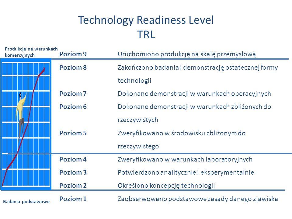 Technology Readiness Level TRL Poziom 9Uruchomiono produkcję na skalę przemysłową Poziom 8Zakończono badania i demonstrację ostatecznej formy technologii Poziom 7Dokonano demonstracji w warunkach operacyjnych Poziom 6Dokonano demonstracji w warunkach zbliżonych do rzeczywistych Poziom 5Zweryfikowano w środowisku zbliżonym do rzeczywistego Poziom 4Zweryfikowano w warunkach laboratoryjnych Poziom 3Potwierdzono analitycznie i eksperymentalnie Poziom 2 Określono koncepcję technologii Poziom 1Zaobserwowano podstawowe zasady danego zjawiska Badania podstawowe Produkcja na warunkach komercyjnych