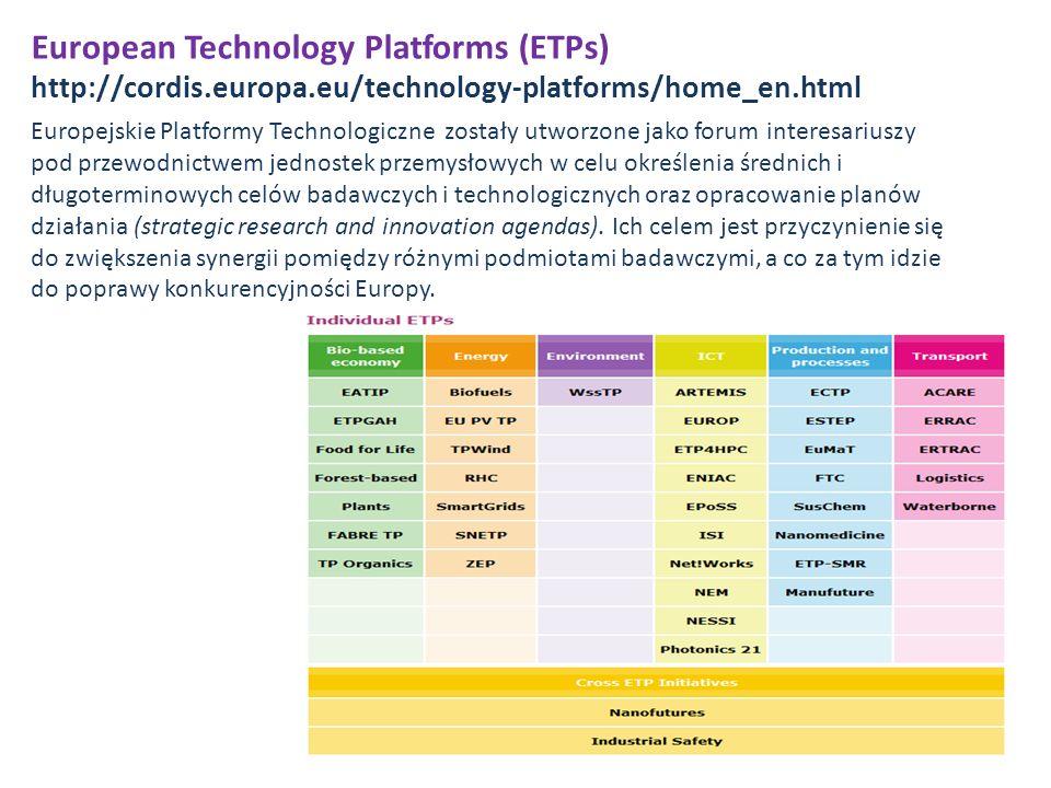 European Technology Platforms (ETPs) http://cordis.europa.eu/technology-platforms/home_en.html Europejskie Platformy Technologiczne zostały utworzone jako forum interesariuszy pod przewodnictwem jednostek przemysłowych w celu określenia średnich i długoterminowych celów badawczych i technologicznych oraz opracowanie planów działania (strategic research and innovation agendas).