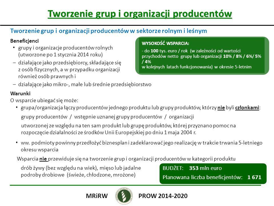 Tworzenie grup i organizacji producentów Tworzenie grup i organizacji producentów w sektorze rolnym i leśnym Beneficjenci grupy i organizacje producentów rolnych (utworzone po 1 stycznia 2014 roku) działające jako przedsiębiorcy, składające się z osób fizycznych, a w przypadku organizacji również osób prawnych i działające jako mikro-, małe lub średnie przedsiębiorstwo Warunki O wsparcie ubiegać się może: grupa/organizacja łączy producentów jednego produktu lub grupy produktów, którzy nie byli członkami: grupy producentów / wstępnie uznanej grupy producentów / organizacji utworzonej ze względu na ten sam produkt lub grupę produktów, której przyznano pomoc na rozpoczęcie działalności ze środków Unii Europejskiej po dniu 1 maja 2004 r.