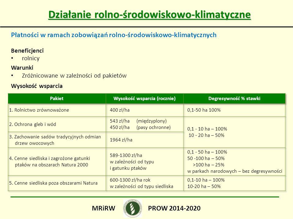 Działanie rolno-środowiskowo-klimatyczne Płatności w ramach zobowiązań rolno-środowiskowo-klimatycznych Beneficjenci rolnicy Warunki Zróżnicowane w zależności od pakietów Wysokość wsparcia PROW 2014-2020MRiRW