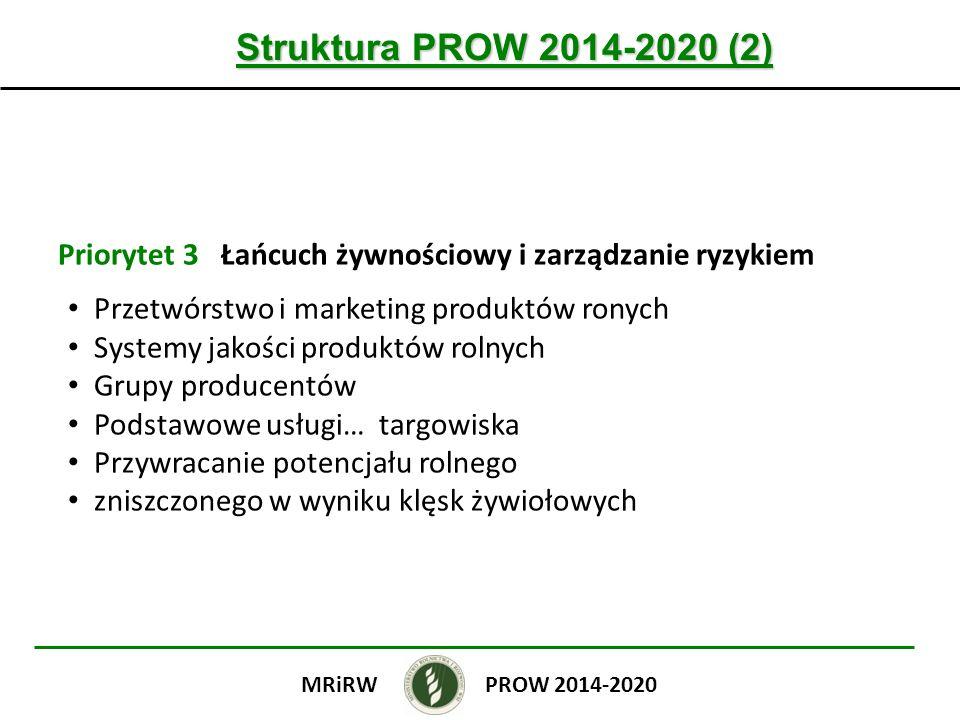 Struktura PROW 2014-2020 (2) Priorytet 3 Łańcuch żywnościowy i zarządzanie ryzykiem Przetwórstwo i marketing produktów ronych Systemy jakości produktów rolnych Grupy producentów Podstawowe usługi… targowiska Przywracanie potencjału rolnego zniszczonego w wyniku klęsk żywiołowych PROW 2014-2020MRiRW