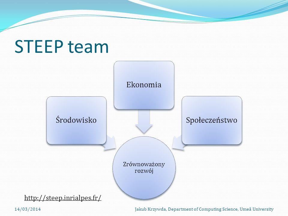 STEEP team Zrównoważony rozwój ŚrodowiskoEkonomiaSpołeczeństwo http://steep.inrialpes.fr/ 14/03/2014Jakub Krzywda, Department of Computing Science, Umeå University