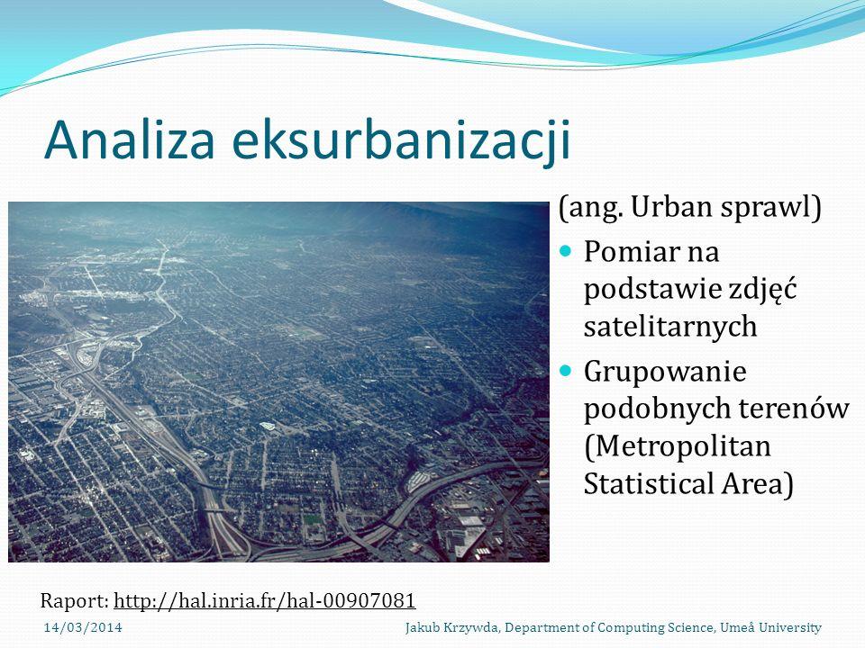 Analiza eksurbanizacji (ang.
