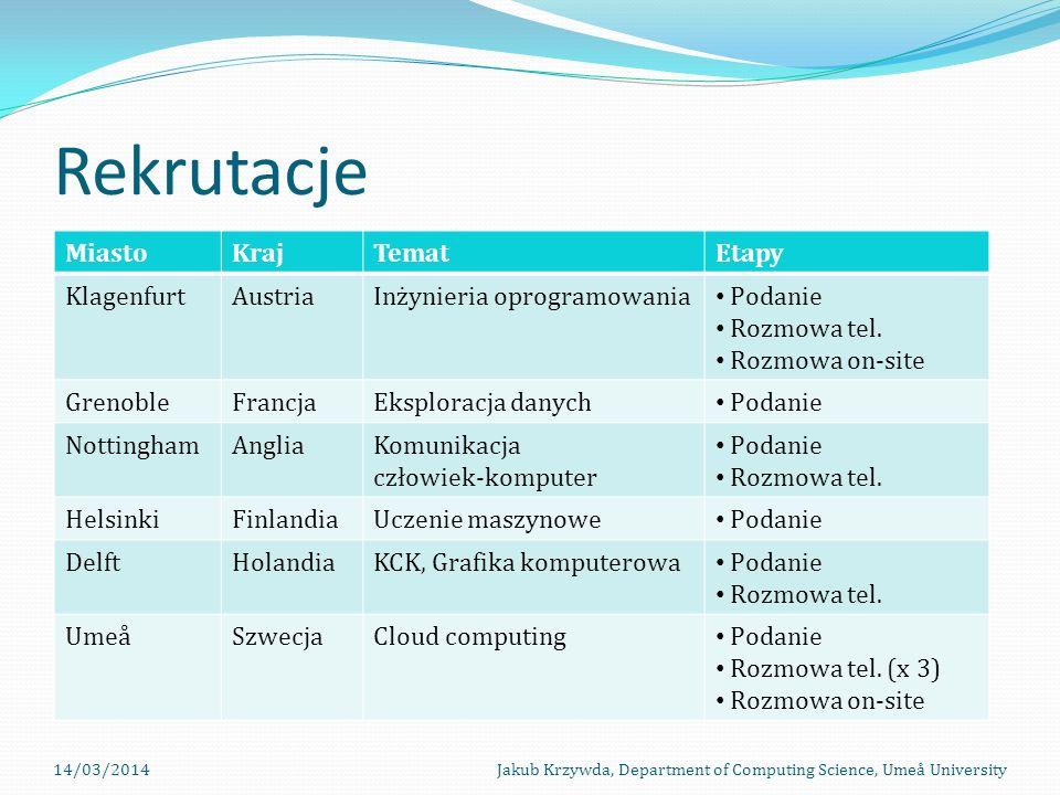Rekrutacje MiastoKrajTematEtapy KlagenfurtAustriaInżynieria oprogramowania Podanie Rozmowa tel.