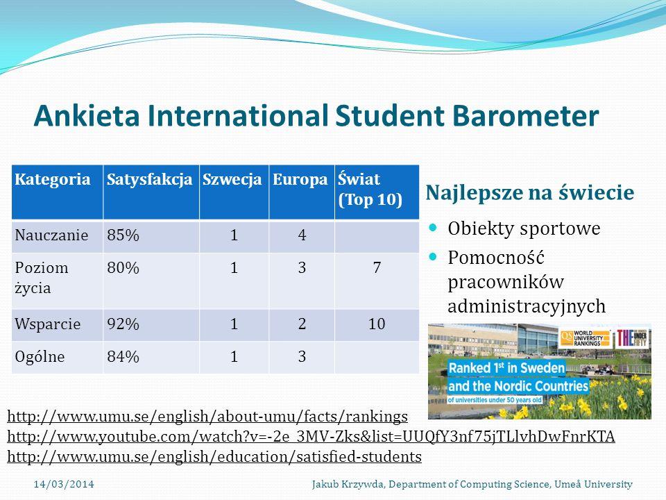 Ankieta International Student Barometer Najlepsze na świecie KategoriaSatysfakcjaSzwecjaEuropaŚwiat (Top 10) Nauczanie85%14 Poziom życia 80%137 Wsparcie92%1210 Ogólne84%13 Obiekty sportowe Pomocność pracowników administracyjnych http://www.umu.se/english/about-umu/facts/rankings http://www.youtube.com/watch?v=-2e_3MV-Zks&list=UUQfY3nf75jTLlvhDwFnrKTA http://www.umu.se/english/education/satisfied-students 14/03/2014Jakub Krzywda, Department of Computing Science, Umeå University