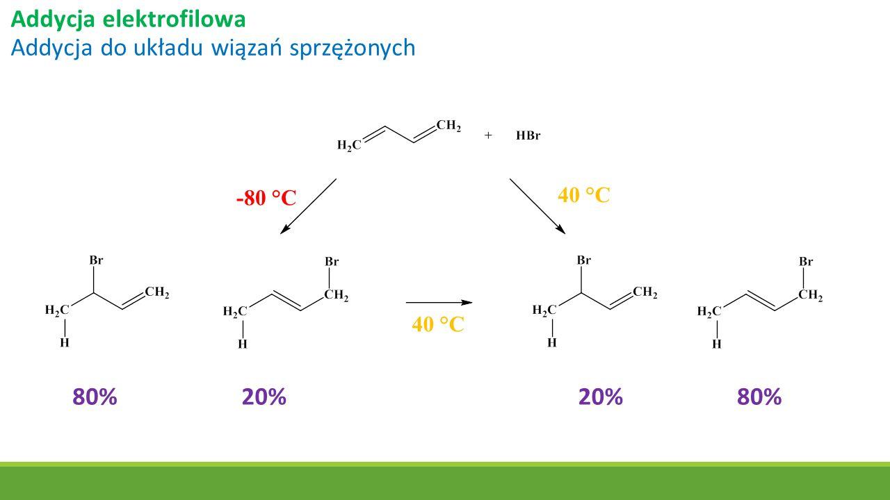 Addycja elektrofilowa Addycja do układu wiązań sprzężonych -80 °C 40 °C 80% 20%