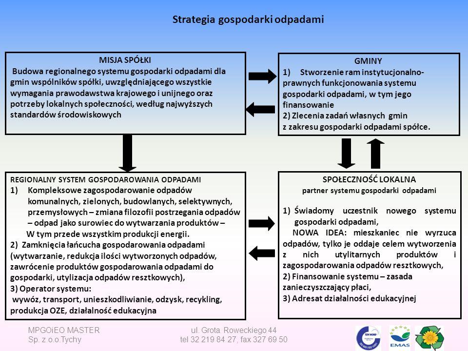 OPIS ZAKŁADU Zakład będzie składał się z następujących obiektów: Obiekt nr 1 – Część Mechaniczna (w tym m.in.