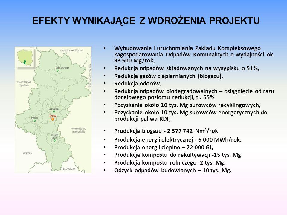 Model finansowania inwestycji – MZKZOK w Tychach MPGOiEO MASTER Sp.