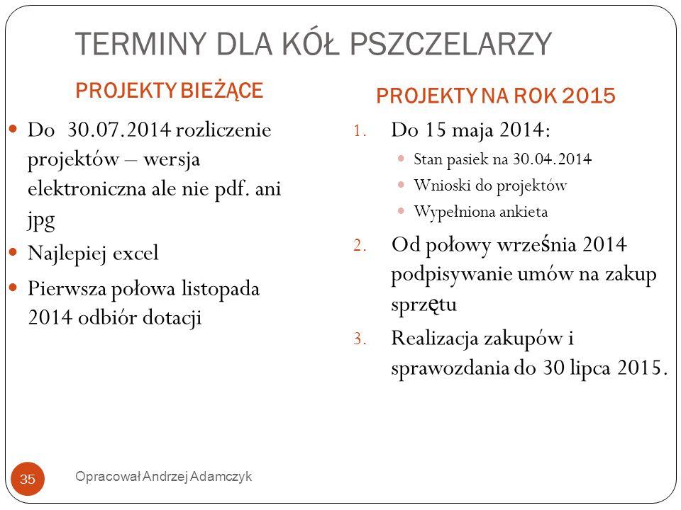 TERMINY DLA KÓŁ PSZCZELARZY PROJEKTY BIEŻĄCE PROJEKTY NA ROK 2015 Do 30.07.2014 rozliczenie projektów – wersja elektroniczna ale nie pdf. ani jpg Najl