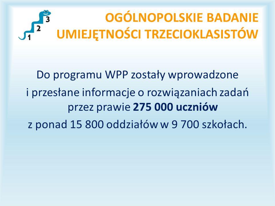OGÓLNOPOLSKIE BADANIE UMIEJĘTNOŚCI TRZECIOKLASISTÓW Do programu WPP zostały wprowadzone i przesłane informacje o rozwiązaniach zadań przez prawie 275 000 uczniów z ponad 15 800 oddziałów w 9 700 szkołach.