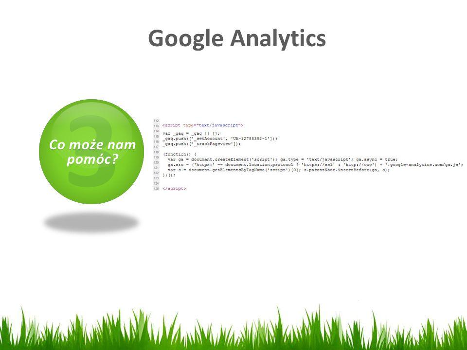 1 Czym jest SEO? 2 Jak to zrobić? zrobić? 3 Co może nam pomóc? Google Analytics
