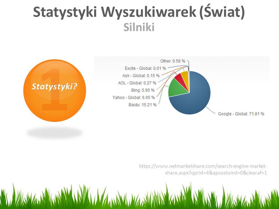 1Statystyki? Statystyki Wyszukiwarek (Świat) Silniki https://www.netmarketshare.com/search-engine-market- share.aspx?qprid=4&qpcustomd=0&clearaf=1