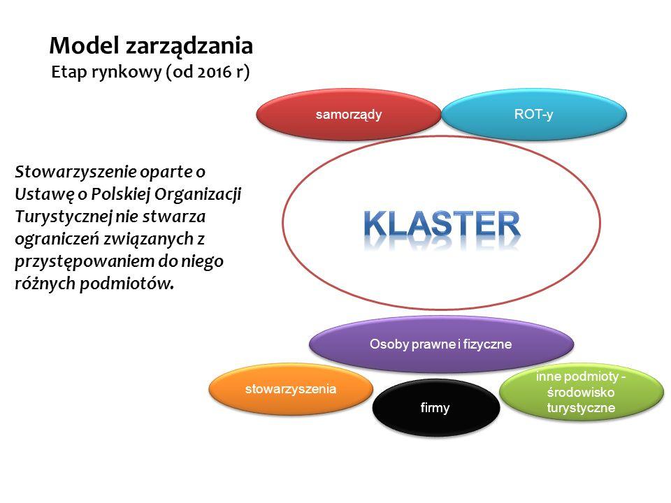 Stowarzyszenie oparte o Ustawę o Polskiej Organizacji Turystycznej nie stwarza ograniczeń związanych z przystępowaniem do niego różnych podmiotów. fir