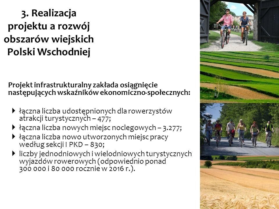 Projekt infrastrukturalny zakłada osiągnięcie następujących wskaźników ekonomiczno-społecznych: łączna liczba udostępnionych dla rowerzystów atrakcji