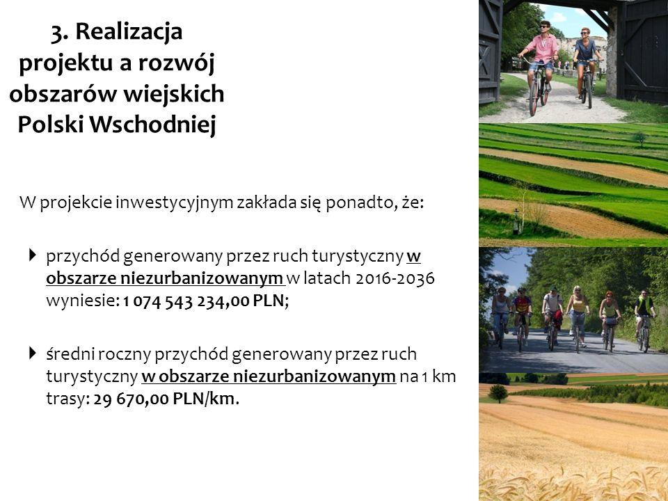 W projekcie inwestycyjnym zakłada się ponadto, że: przychód generowany przez ruch turystyczny w obszarze niezurbanizowanym w latach 2016-2036 wyniesie