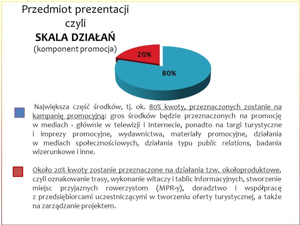 Największa część środków, tj. ok. 80% kwoty, przeznaczonych zostanie na kampanię promocyjną: gros środków będzie przeznaczonych na promocję w mediach