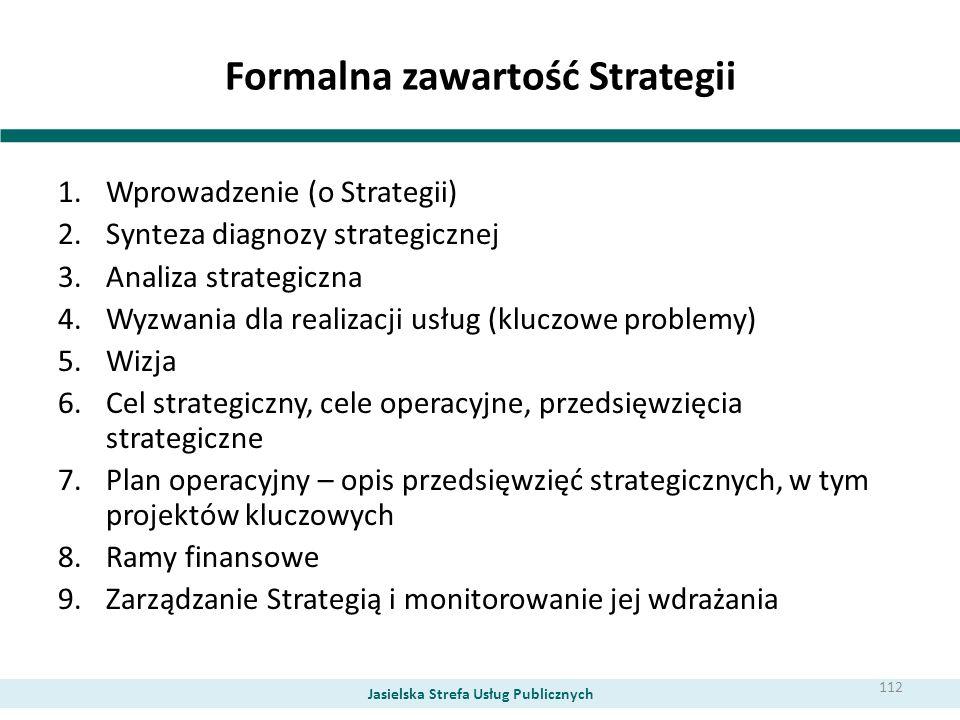 Formalna zawartość Strategii 1.Wprowadzenie (o Strategii) 2.Synteza diagnozy strategicznej 3.Analiza strategiczna 4.Wyzwania dla realizacji usług (klu