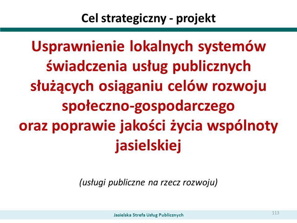 Cel strategiczny - projekt Usprawnienie lokalnych systemów świadczenia usług publicznych służących osiąganiu celów rozwoju społeczno-gospodarczego ora