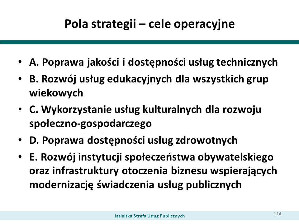 Pola strategii – cele operacyjne A. Poprawa jakości i dostępności usług technicznych B. Rozwój usług edukacyjnych dla wszystkich grup wiekowych C. Wyk