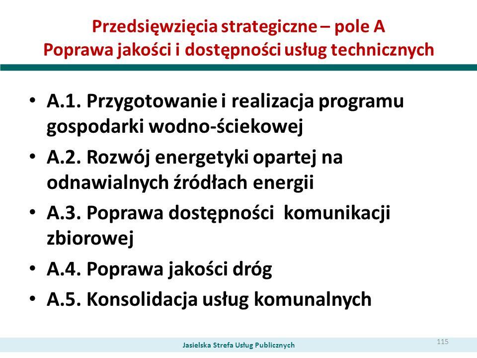 Przedsięwzięcia strategiczne – pole A Poprawa jakości i dostępności usług technicznych A.1. Przygotowanie i realizacja programu gospodarki wodno-ściek