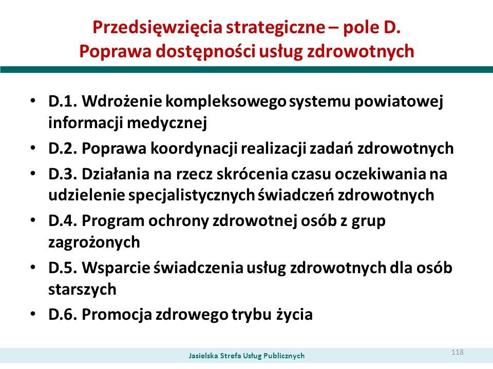 Przedsięwzięcia strategiczne – pole D. Poprawa dostępności usług zdrowotnych D.1. Wdrożenie kompleksowego systemu powiatowej informacji medycznej D.2.
