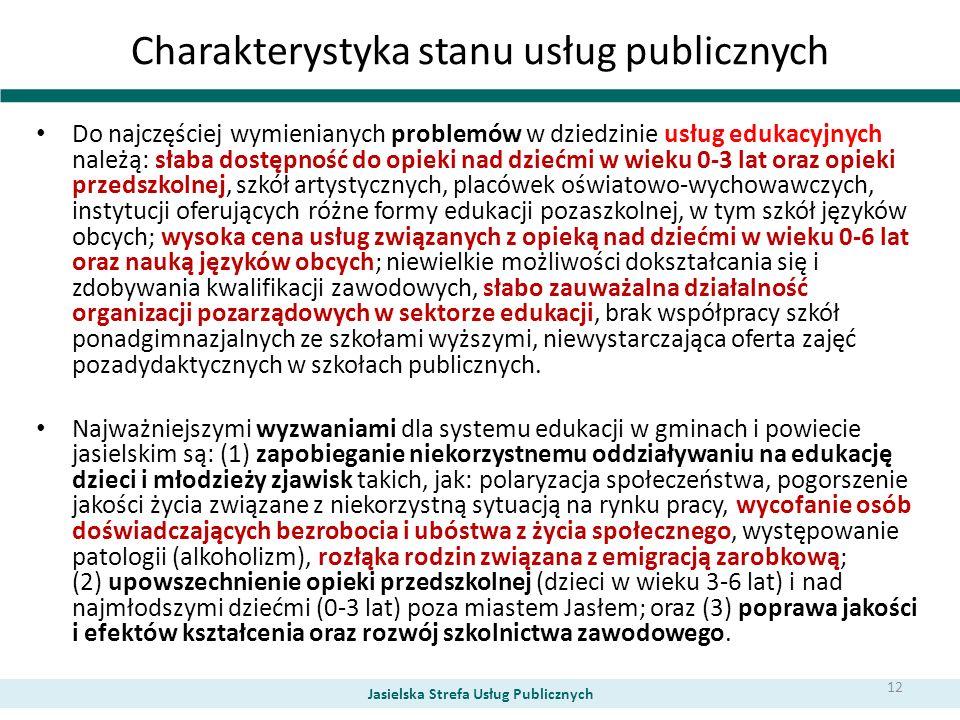 Charakterystyka stanu usług publicznych Do najczęściej wymienianych problemów w dziedzinie usług edukacyjnych należą: słaba dostępność do opieki nad d