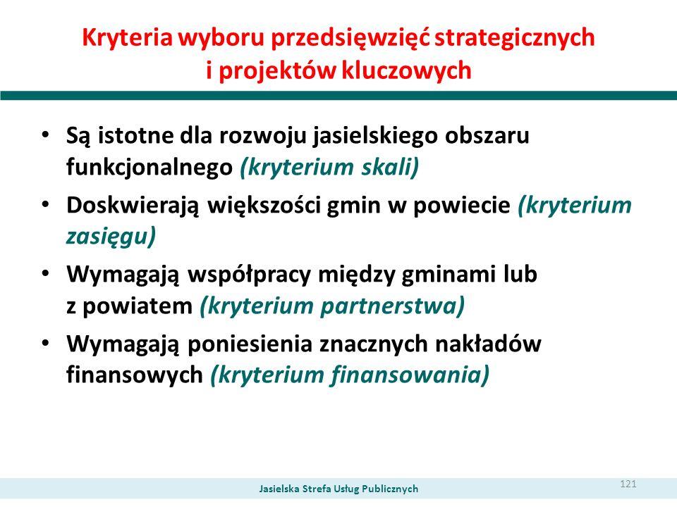 Kryteria wyboru przedsięwzięć strategicznych i projektów kluczowych Są istotne dla rozwoju jasielskiego obszaru funkcjonalnego (kryterium skali) Doskw