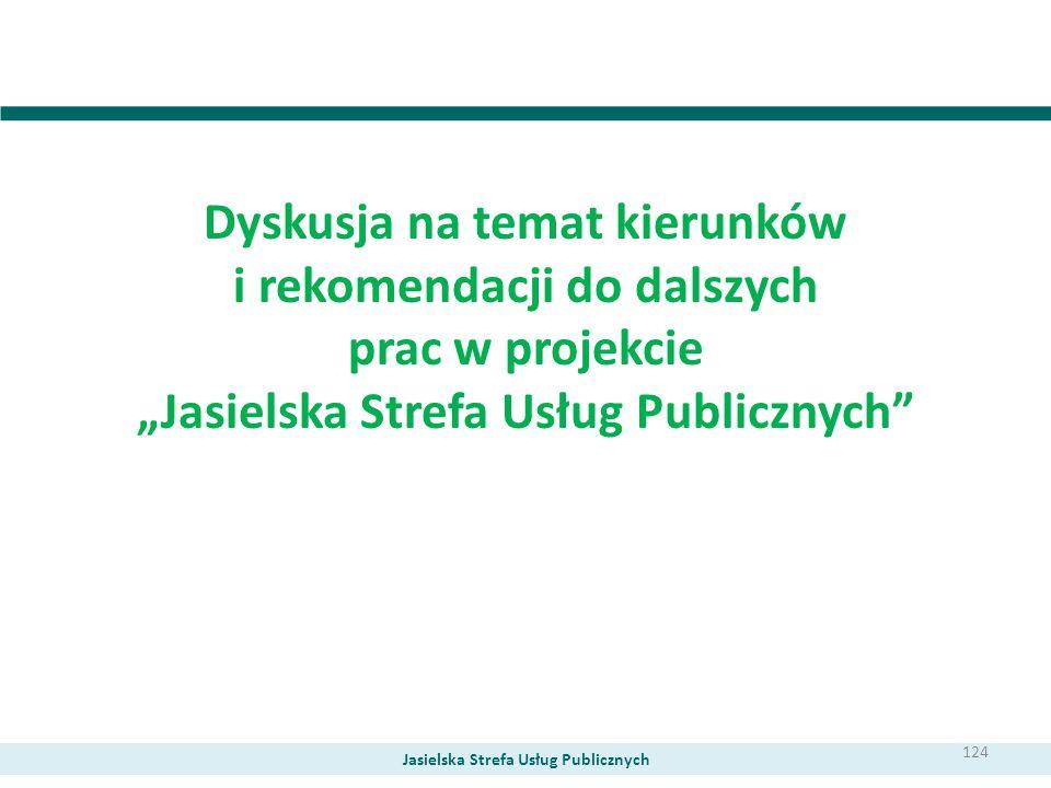 Dyskusja na temat kierunków i rekomendacji do dalszych prac w projekcie Jasielska Strefa Usług Publicznych Jasielska Strefa Usług Publicznych 124