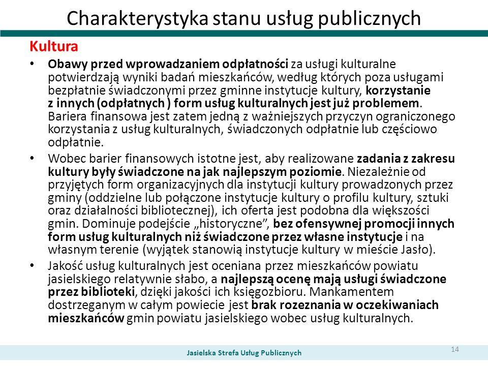 Charakterystyka stanu usług publicznych Kultura Obawy przed wprowadzaniem odpłatności za usługi kulturalne potwierdzają wyniki badań mieszkańców, wedł