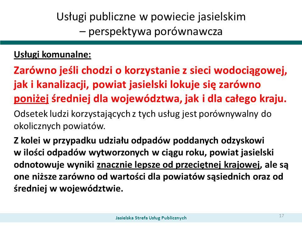 Usługi publiczne w powiecie jasielskim – perspektywa porównawcza Usługi komunalne: Zarówno jeśli chodzi o korzystanie z sieci wodociągowej, jak i kana