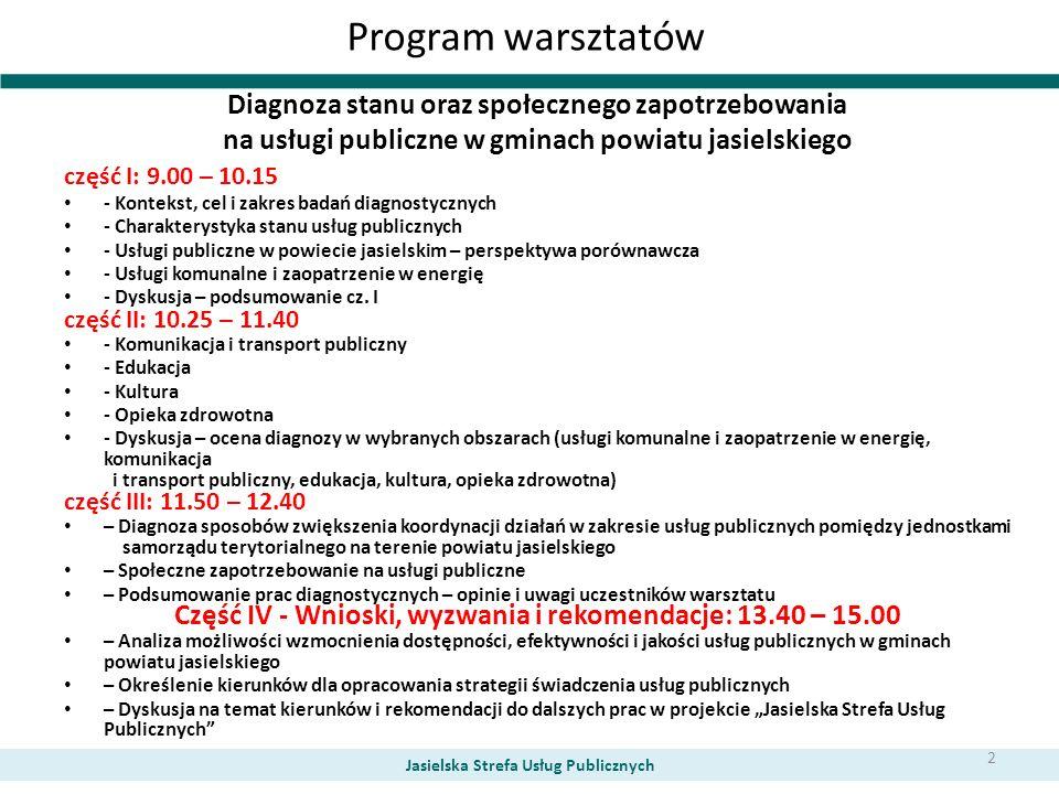 Program warsztatów Diagnoza stanu oraz społecznego zapotrzebowania na usługi publiczne w gminach powiatu jasielskiego część I: 9.00 – 10.15 - Kontekst