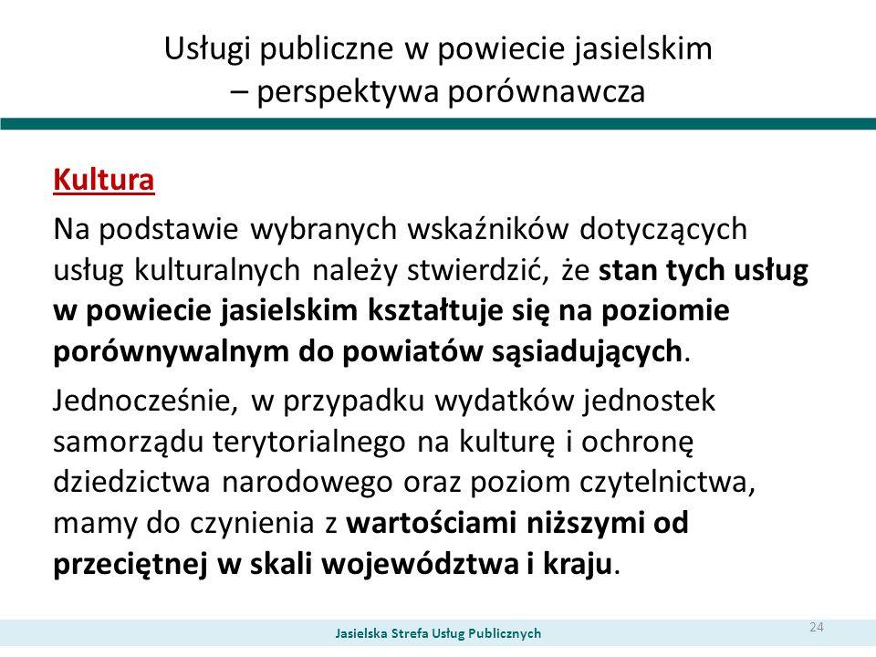 Usługi publiczne w powiecie jasielskim – perspektywa porównawcza Kultura Na podstawie wybranych wskaźników dotyczących usług kulturalnych należy stwie