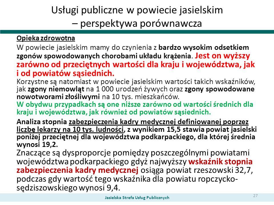 Usługi publiczne w powiecie jasielskim – perspektywa porównawcza Opieka zdrowotna W powiecie jasielskim mamy do czynienia z bardzo wysokim odsetkiem z
