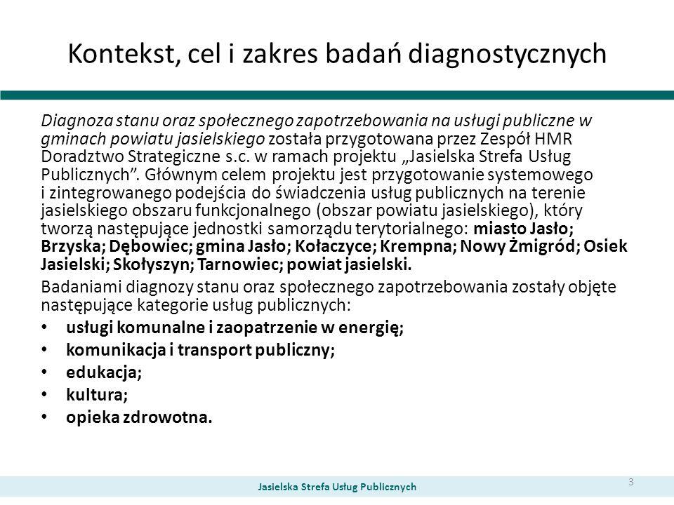 Kontekst, cel i zakres badań diagnostycznych Diagnoza stanu oraz społecznego zapotrzebowania na usługi publiczne w gminach powiatu jasielskiego został