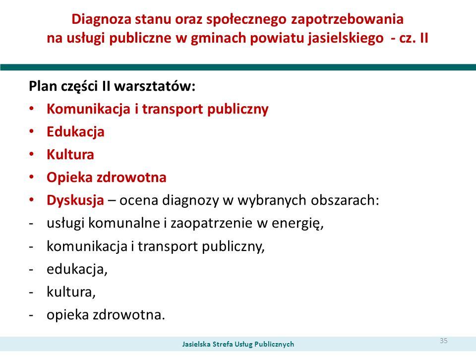 Diagnoza stanu oraz społecznego zapotrzebowania na usługi publiczne w gminach powiatu jasielskiego - cz. II Plan części II warsztatów: Komunikacja i t