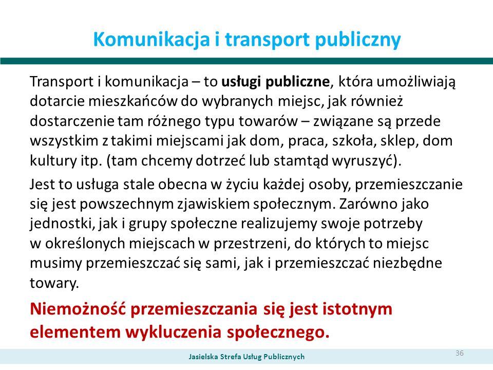 Komunikacja i transport publiczny Transport i komunikacja – to usługi publiczne, która umożliwiają dotarcie mieszkańców do wybranych miejsc, jak równi