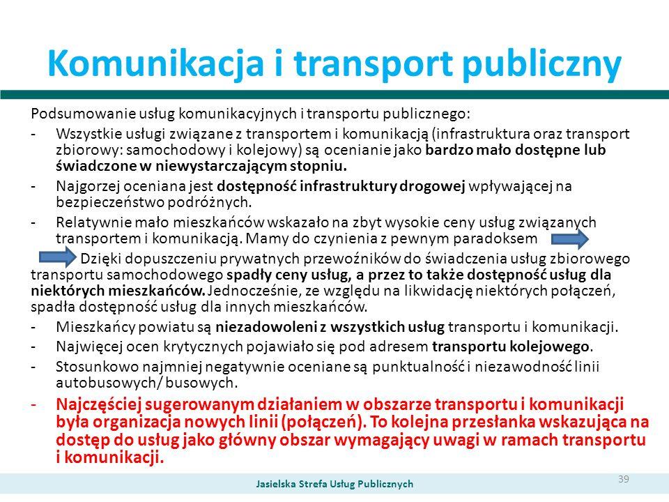 Komunikacja i transport publiczny Podsumowanie usług komunikacyjnych i transportu publicznego: -Wszystkie usługi związane z transportem i komunikacją