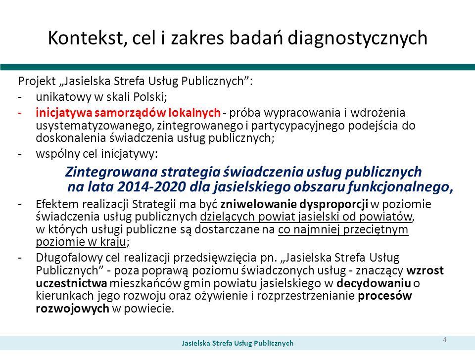 Kontekst, cel i zakres badań diagnostycznych Projekt Jasielska Strefa Usług Publicznych: -unikatowy w skali Polski; -inicjatywa samorządów lokalnych -