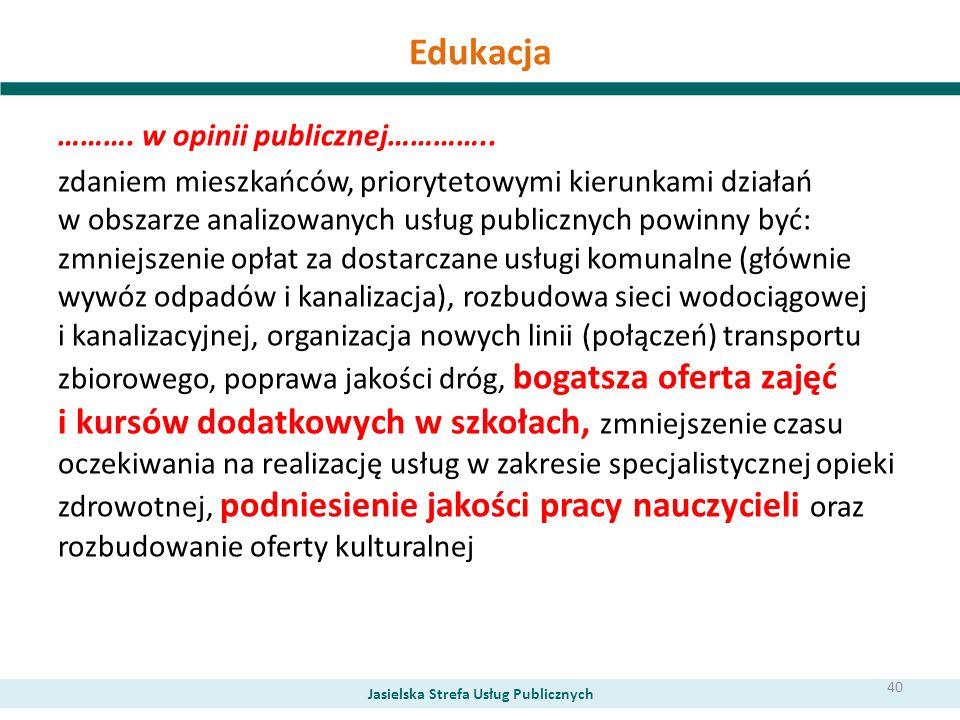 Edukacja ………. w opinii publicznej………….. zdaniem mieszkańców, priorytetowymi kierunkami działań w obszarze analizowanych usług publicznych powinny być:
