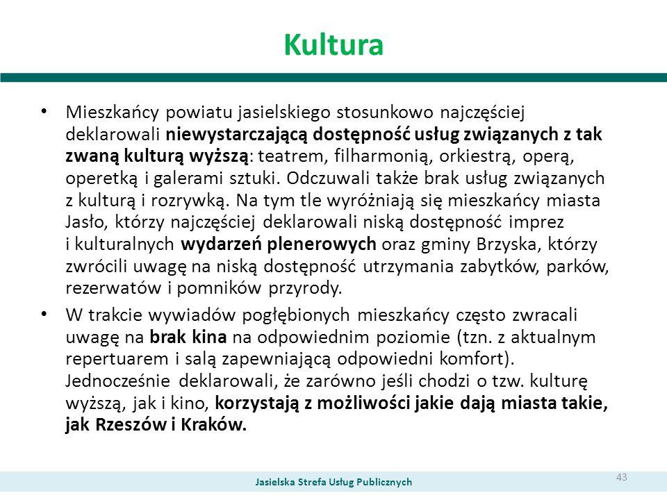 Kultura Mieszkańcy powiatu jasielskiego stosunkowo najczęściej deklarowali niewystarczającą dostępność usług związanych z tak zwaną kulturą wyższą: te
