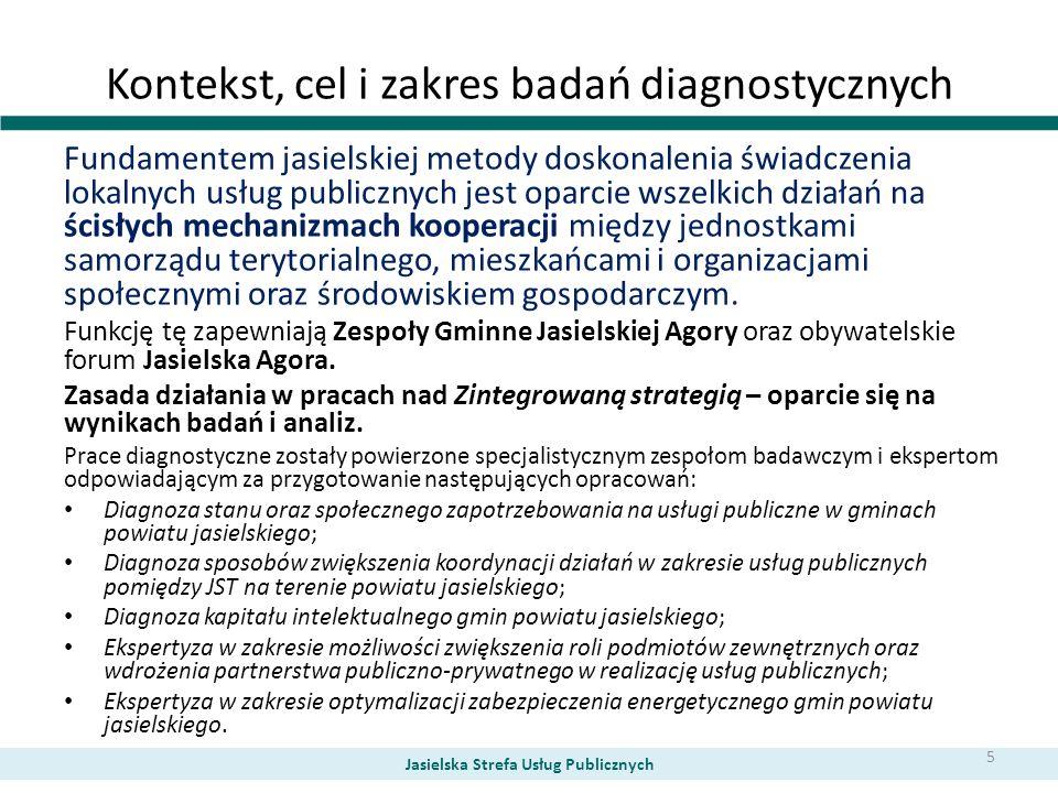 Kontekst, cel i zakres badań diagnostycznych Fundamentem jasielskiej metody doskonalenia świadczenia lokalnych usług publicznych jest oparcie wszelkic
