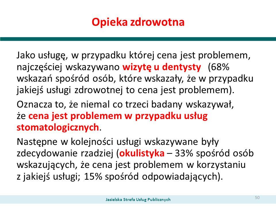 Opieka zdrowotna Jako usługę, w przypadku której cena jest problemem, najczęściej wskazywano wizytę u dentysty (68% wskazań spośród osób, które wskaza