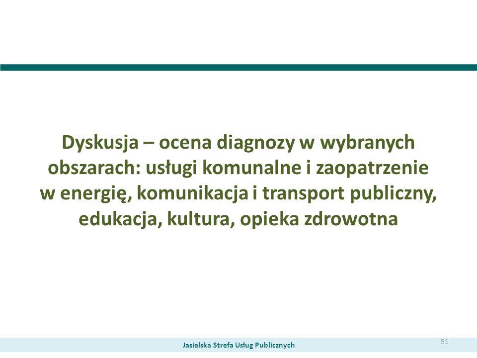 Dyskusja – ocena diagnozy w wybranych obszarach: usługi komunalne i zaopatrzenie w energię, komunikacja i transport publiczny, edukacja, kultura, opie