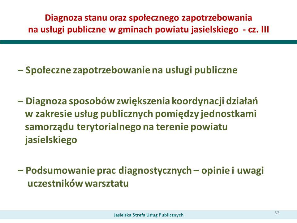 Diagnoza stanu oraz społecznego zapotrzebowania na usługi publiczne w gminach powiatu jasielskiego - cz. III – Społeczne zapotrzebowanie na usługi pub