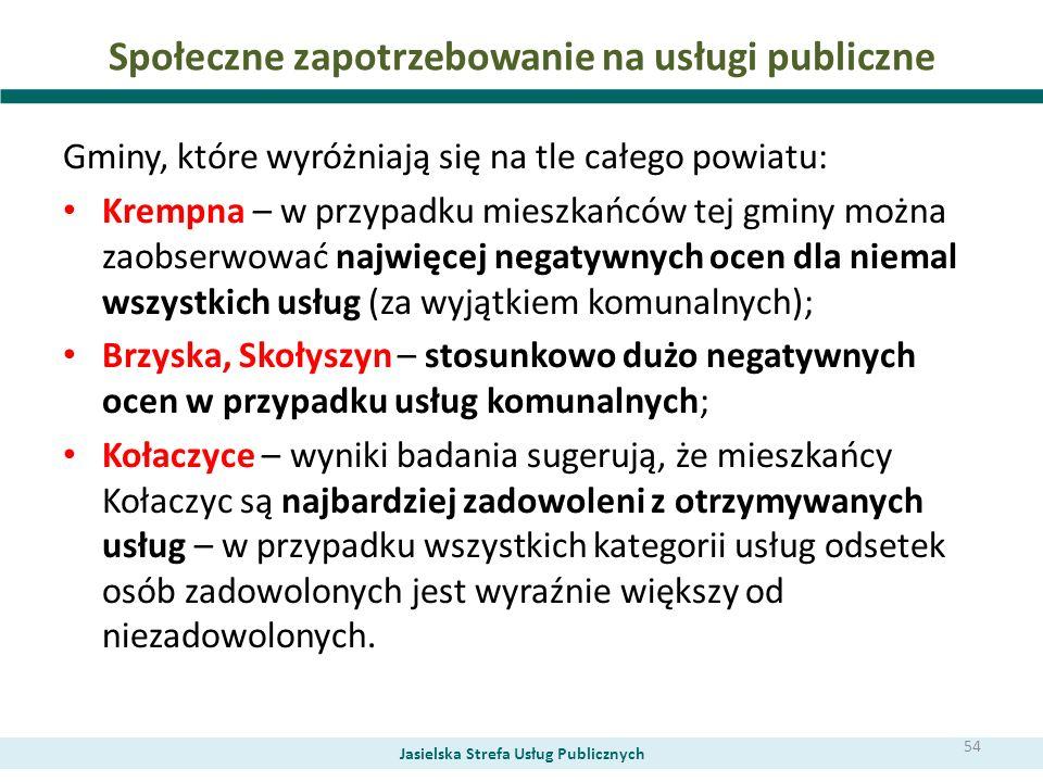 Społeczne zapotrzebowanie na usługi publiczne Gminy, które wyróżniają się na tle całego powiatu: Krempna – w przypadku mieszkańców tej gminy można zao